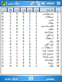 جدول لیگ برتر فوتبال